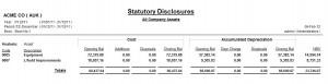 Sample Standard AssetPro Report
