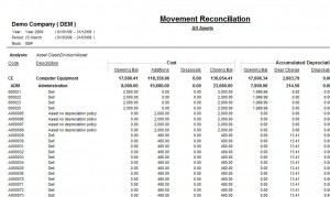 Movement Reconciliation Report