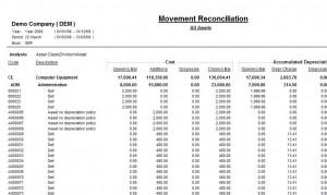 Movement Reconciliation Report